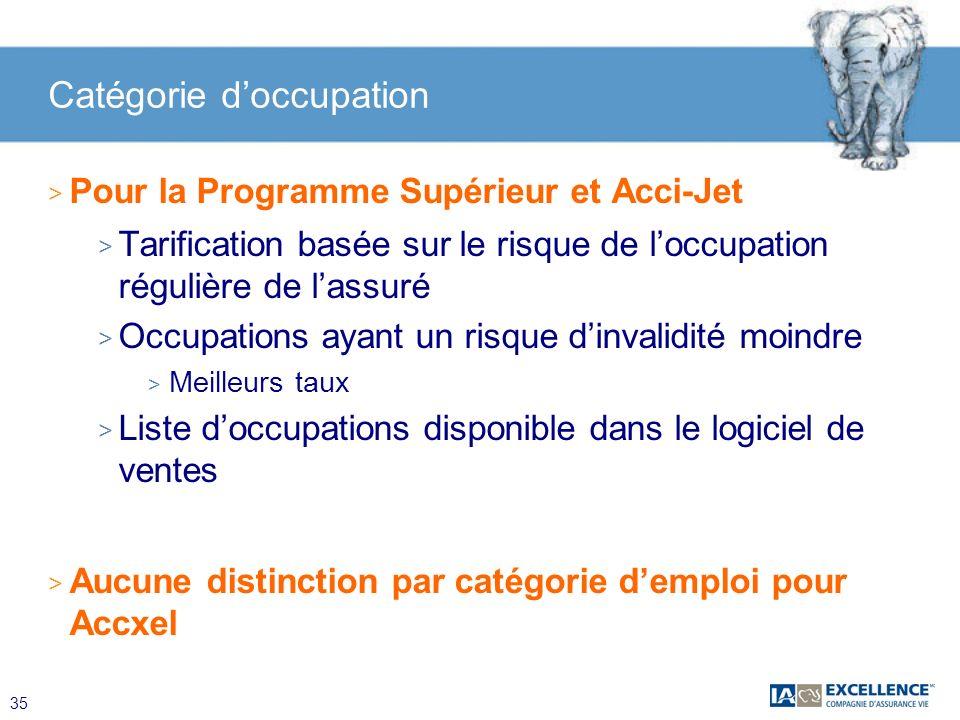 35 > Pour la Programme Supérieur et Acci-Jet > Tarification basée sur le risque de loccupation régulière de lassuré > Occupations ayant un risque dinv