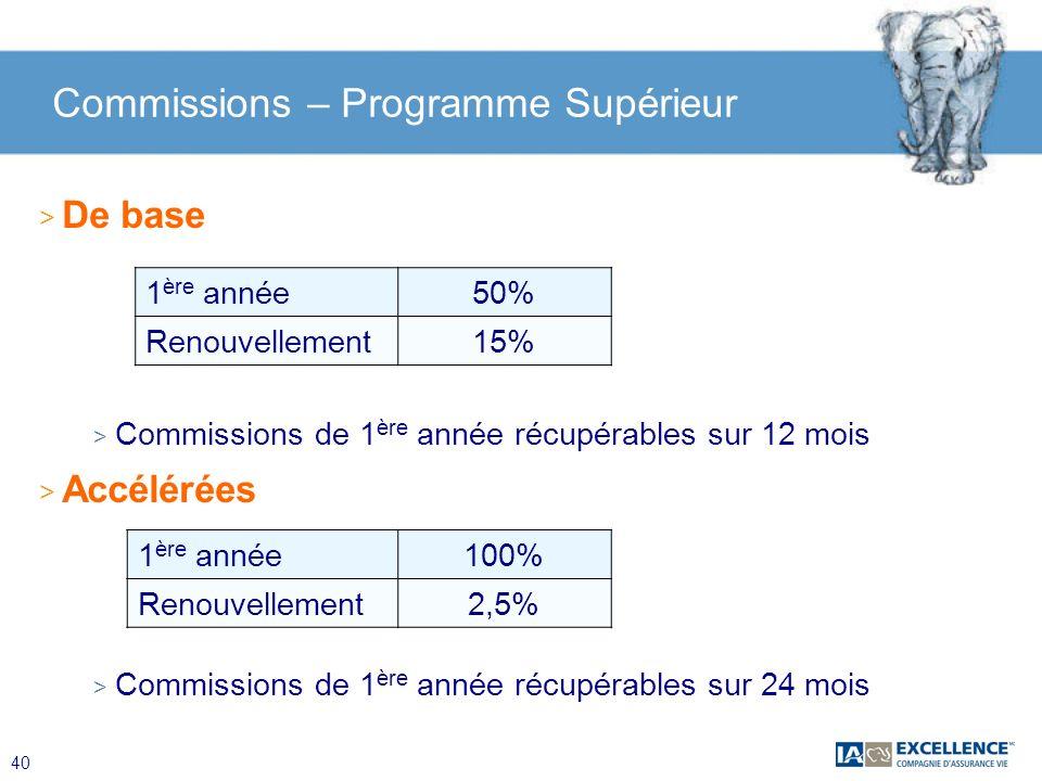 40 Commissions – Programme Supérieur > De base > Commissions de 1 ère année récupérables sur 12 mois > Accélérées > Commissions de 1 ère année récupér
