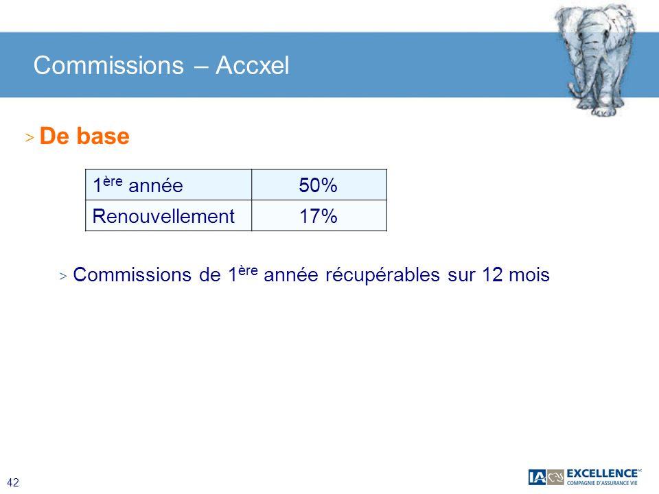 42 Commissions – Accxel > De base > Commissions de 1 ère année récupérables sur 12 mois 1 ère année50% Renouvellement17%