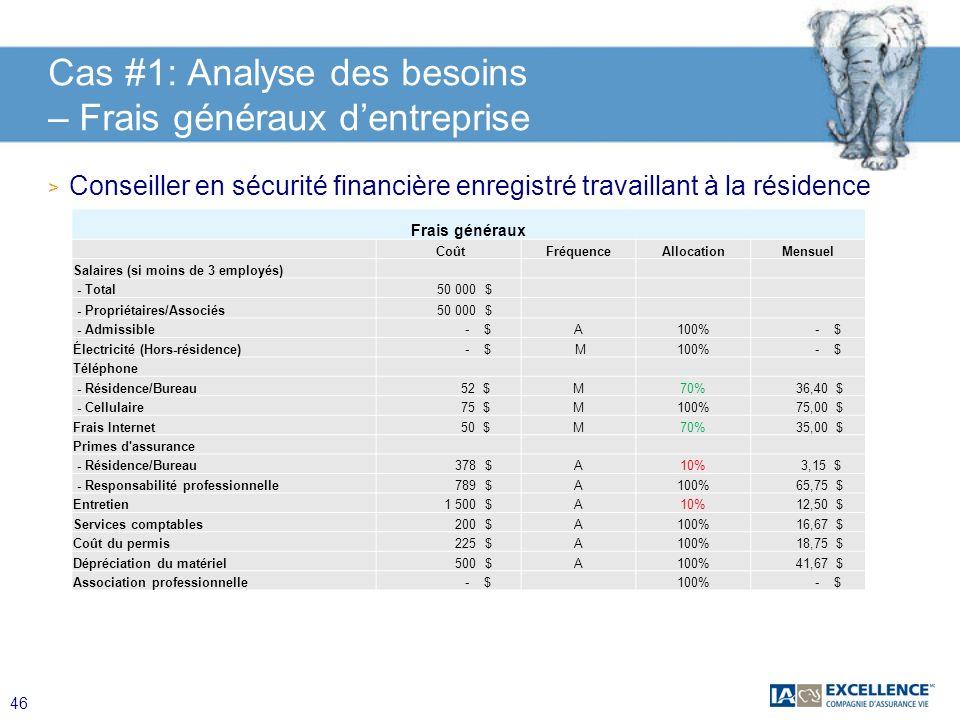 46 Cas #1: Analyse des besoins – Frais généraux dentreprise > Conseiller en sécurité financière enregistré travaillant à la résidence Frais généraux C