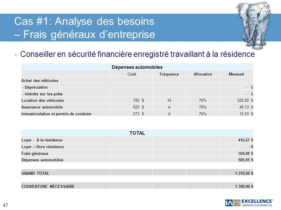 47 Cas #1: Analyse des besoins – Frais généraux dentreprise > Conseiller en sécurité financière enregistré travaillant à la résidence Dépenses automob