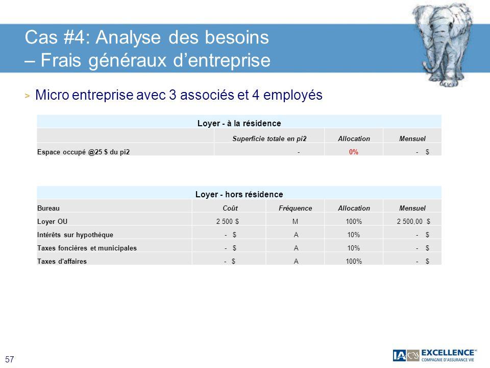 57 Cas #4: Analyse des besoins – Frais généraux dentreprise > Micro entreprise avec 3 associés et 4 employés Loyer - à la résidence Superficie totale