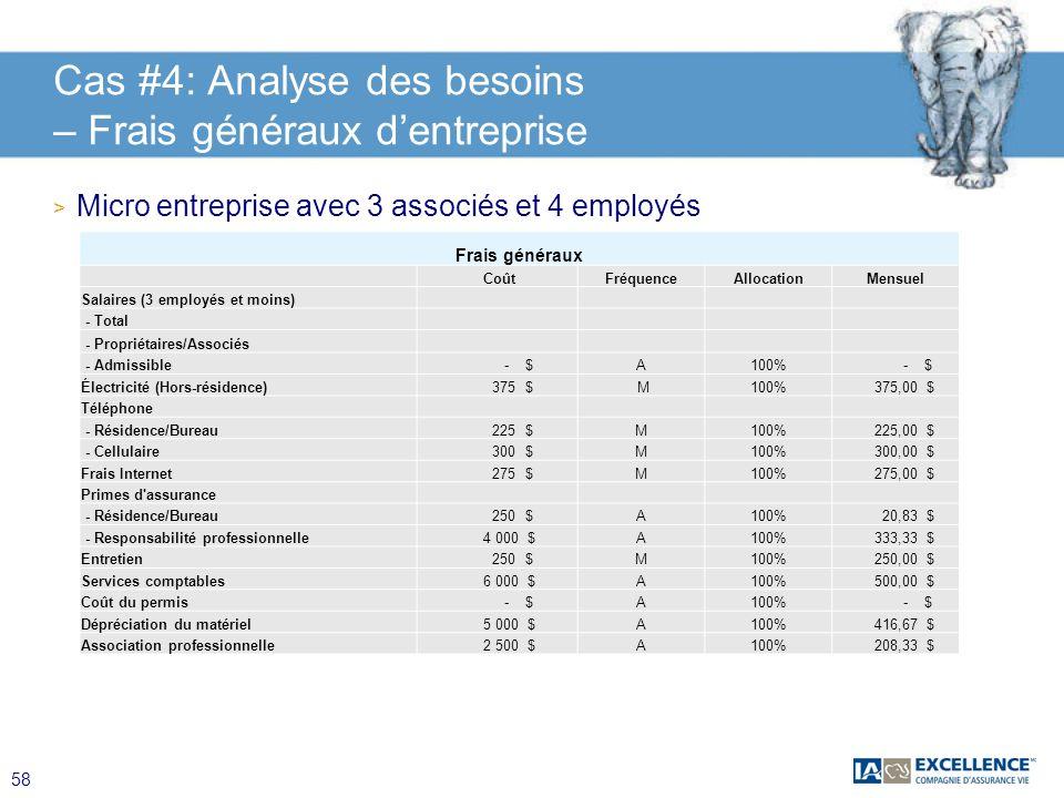 58 Cas #4: Analyse des besoins – Frais généraux dentreprise > Micro entreprise avec 3 associés et 4 employés Frais généraux CoûtFréquenceAllocationMen