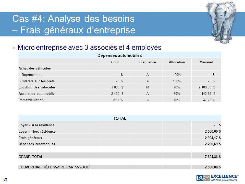 59 Cas #4: Analyse des besoins – Frais généraux dentreprise > Micro entreprise avec 3 associés et 4 employés Dépenses automobiles CoûtFréquenceAllocat