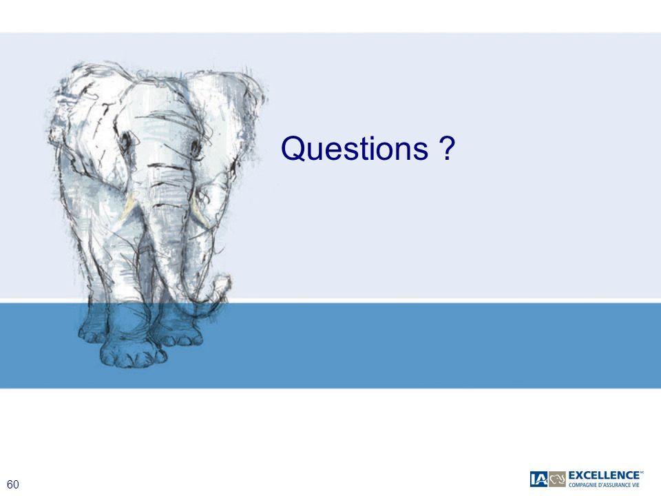 60 Questions ?