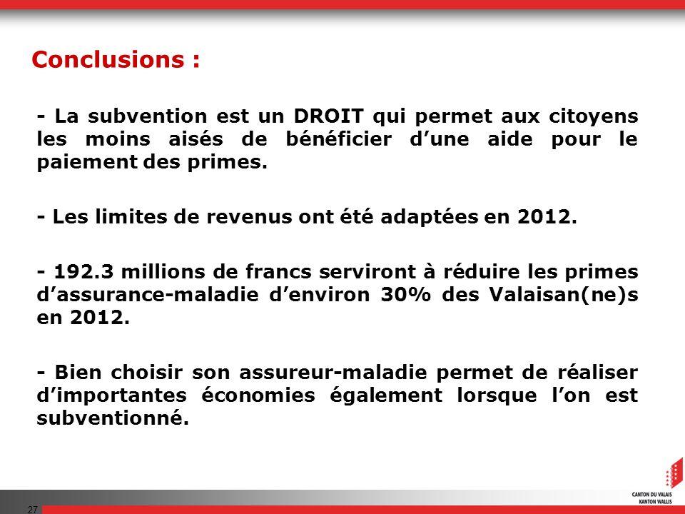 27 - La subvention est un DROIT qui permet aux citoyens les moins aisés de bénéficier dune aide pour le paiement des primes. - Les limites de revenus