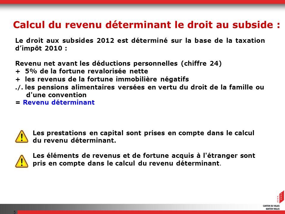 5 Le droit aux subsides 2012 est déterminé sur la base de la taxation dimpôt 2010 : Revenu net avant les déductions personnelles (chiffre 24) + 5% de
