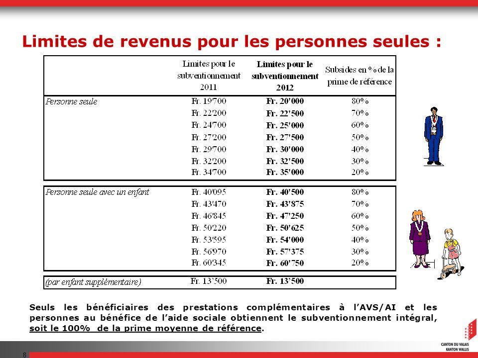 8 Seuls les bénéficiaires des prestations complémentaires à lAVS/AI et les personnes au bénéfice de laide sociale obtiennent le subventionnement intég