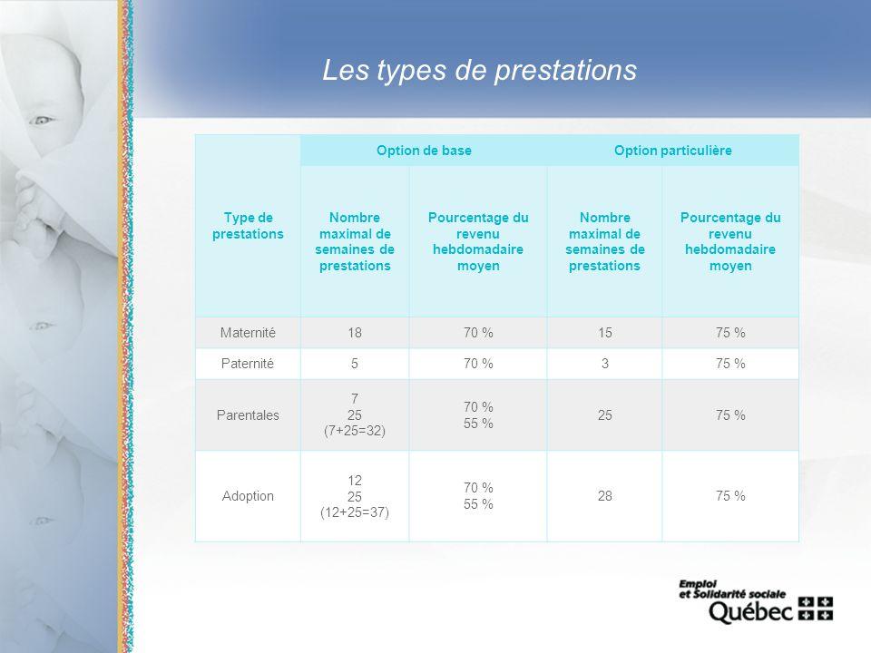 10 Les types de prestations Type de prestations Option de baseOption particulière Nombre maximal de semaines de prestations Pourcentage du revenu hebd