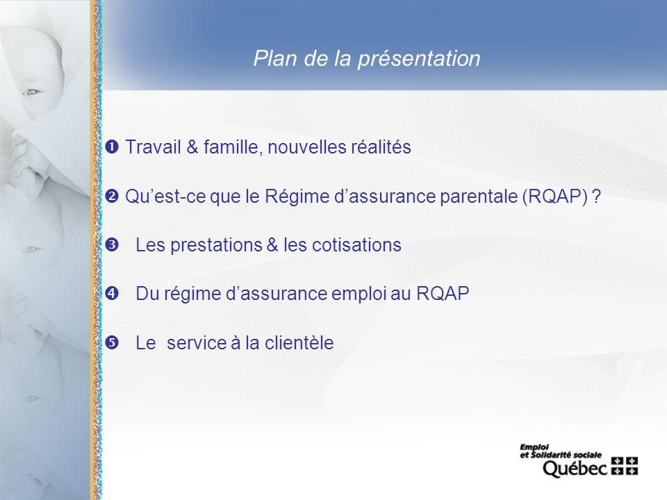 2 Plan de la présentation Travail & famille, nouvelles réalités Quest-ce que le Régime dassurance parentale (RQAP) ? Les prestations & les cotisations