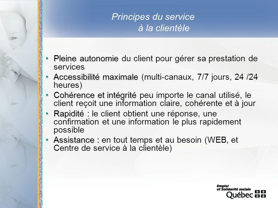 20 Principes du service à la clientèle Pleine autonomiePleine autonomie du client pour gérer sa prestation de services Accessibilité maximaleAccessibi