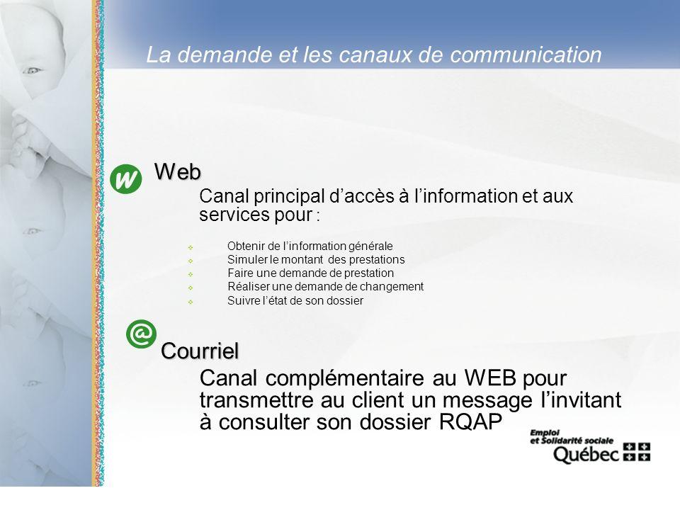 21 La demande et les canaux de communication Web Canal principal daccès à linformation et aux services pour : Obtenir de linformation générale Simuler