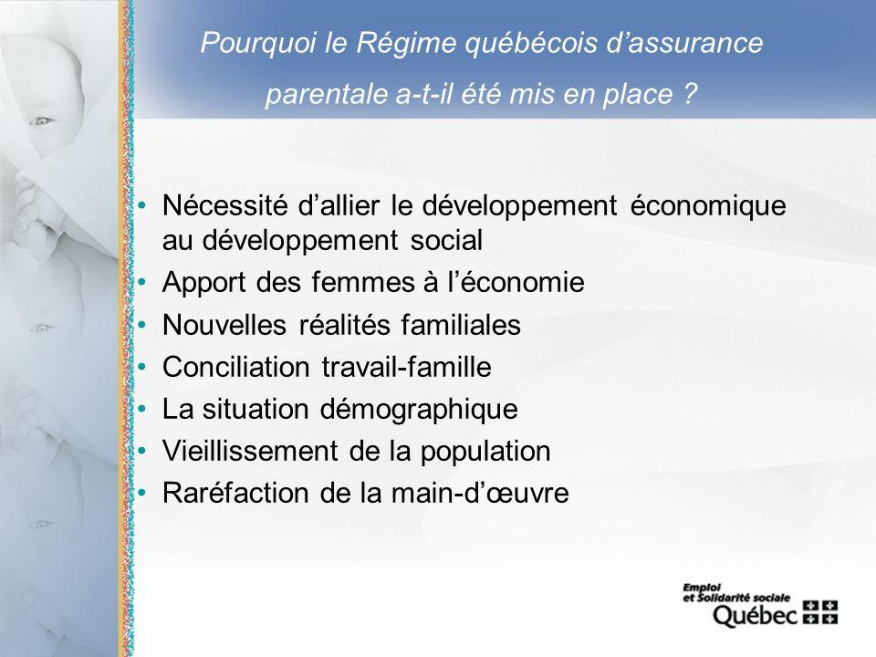 3 Pourquoi le Régime québécois dassurance parentale a-t-il été mis en place ? Nécessité dallier le développement économique au développement social Ap