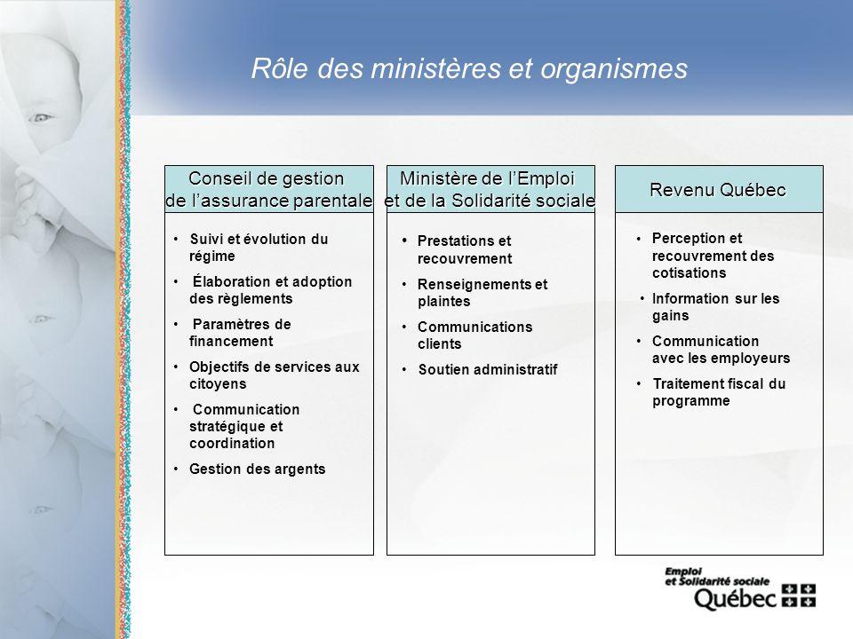 5 Rôle des ministères et organismes Conseil de gestion de lassurance parentale Ministère de lEmploi et de la Solidarité sociale Revenu Québec Suivi et