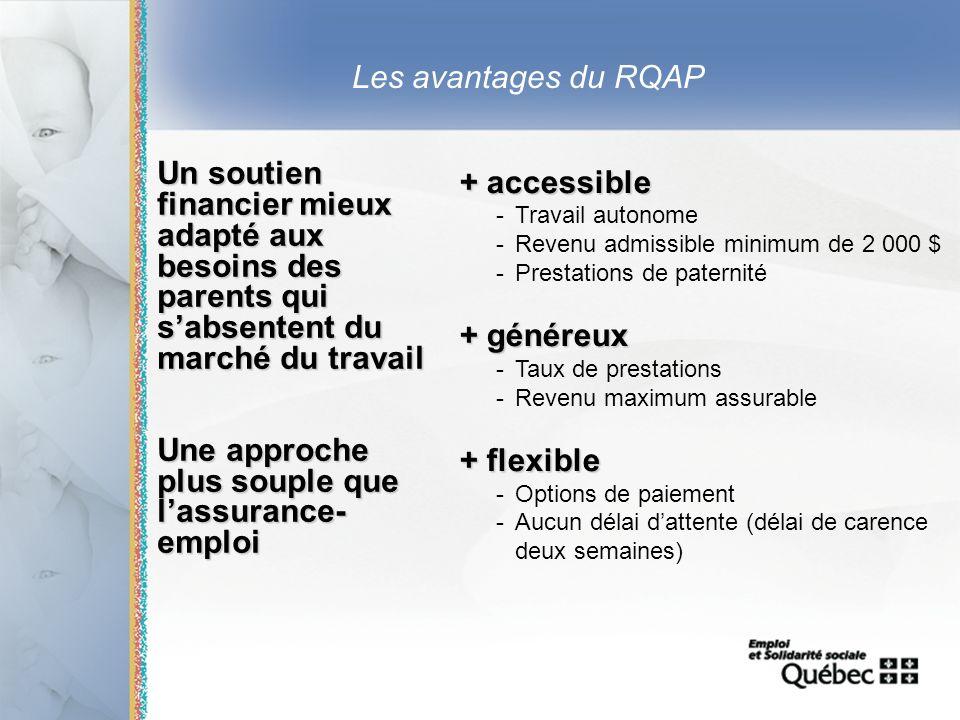 8 Les avantages du RQAP Un soutien financier mieux adapté aux besoins des parents qui sabsentent du marché du travail Une approche plus souple que las