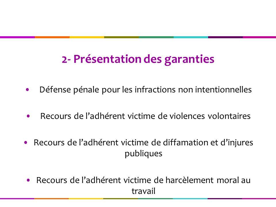 2- Présentation des garanties Défense pénale pour les infractions non intentionnelles Recours de ladhérent victime de violences volontaires Recours de