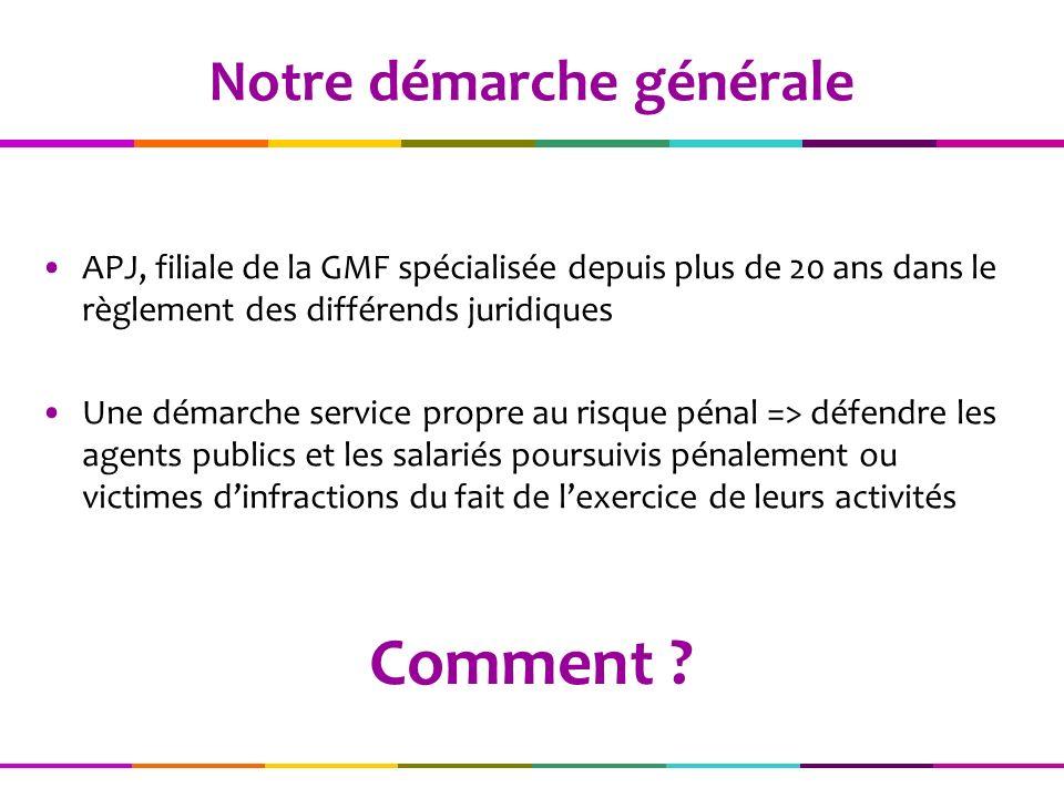 APJ, filiale de la GMF spécialisée depuis plus de 20 ans dans le règlement des différends juridiques Une démarche service propre au risque pénal => dé