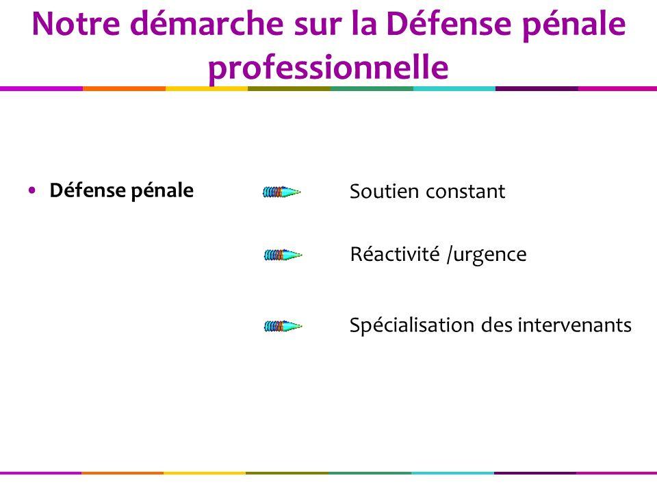 Défense pénale Soutien constant Notre démarche sur la Défense pénale professionnelle Réactivité /urgence Spécialisation des intervenants
