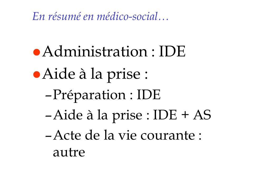 En résumé en médico-social… l Administration : IDE l Aide à la prise : –Préparation : IDE –Aide à la prise : IDE + AS –Acte de la vie courante : autre