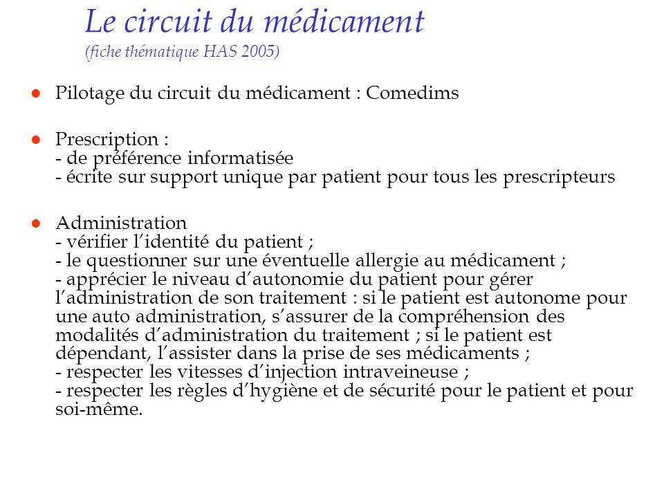 Le circuit du médicament (fiche thématique HAS 2005) l Pilotage du circuit du médicament : Comedims l Prescription : - de préférence informatisée - éc