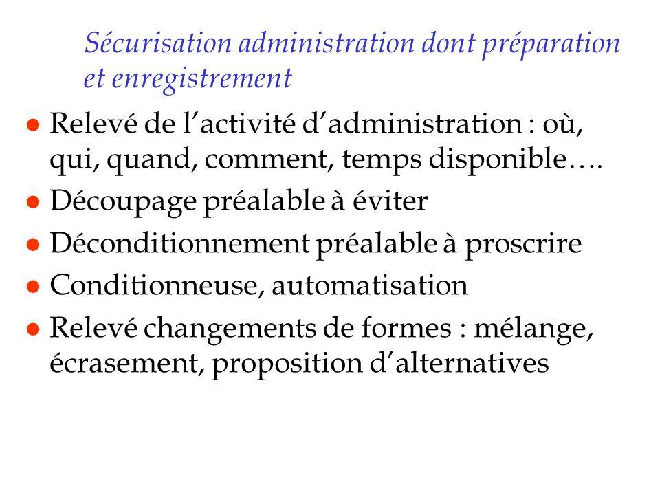 Sécurisation administration dont préparation et enregistrement l Relevé de lactivité dadministration : où, qui, quand, comment, temps disponible…. l D