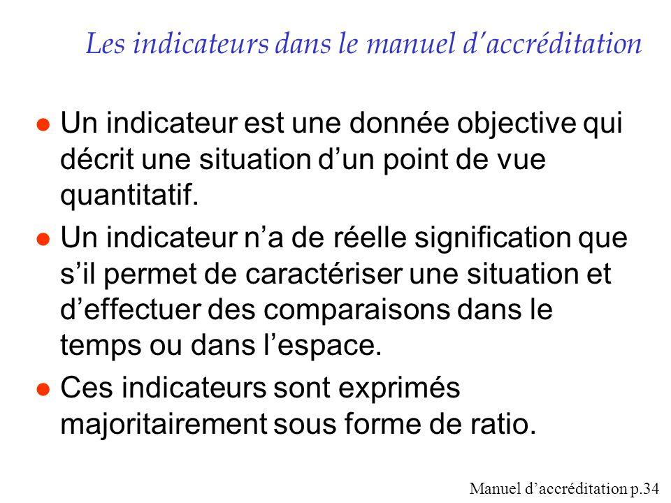 Les indicateurs dans le manuel daccréditation Un indicateur est une donnée objective qui décrit une situation dun point de vue quantitatif. Un indicat