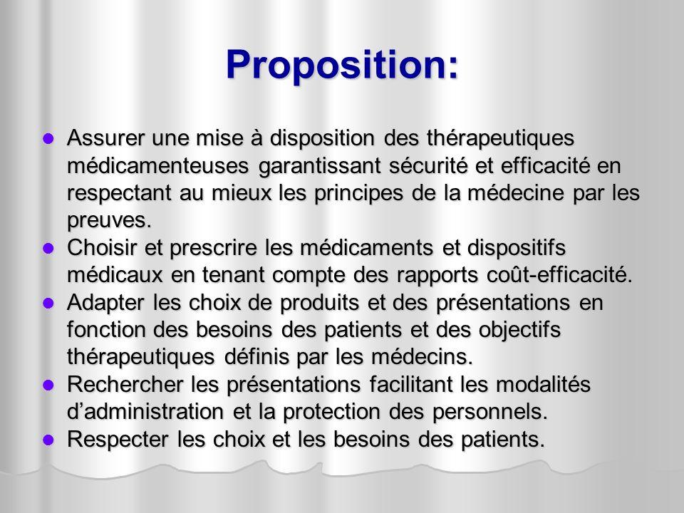 Proposition: Assurer une mise à disposition des thérapeutiques médicamenteuses garantissant sécurité et efficacité en respectant au mieux les principe