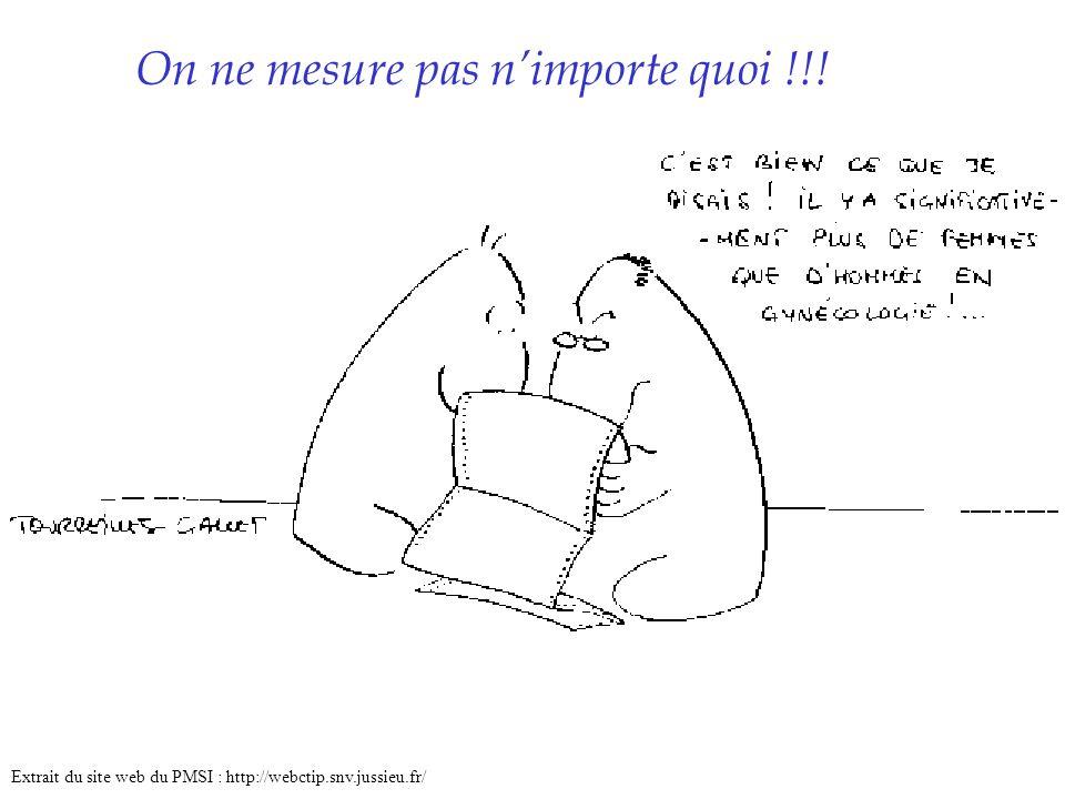 On ne mesure pas nimporte quoi !!! Extrait du site web du PMSI : http://webctip.snv.jussieu.fr/