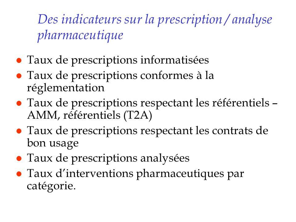 Des indicateurs sur la prescription / analyse pharmaceutique l Taux de prescriptions informatisées l Taux de prescriptions conformes à la réglementati