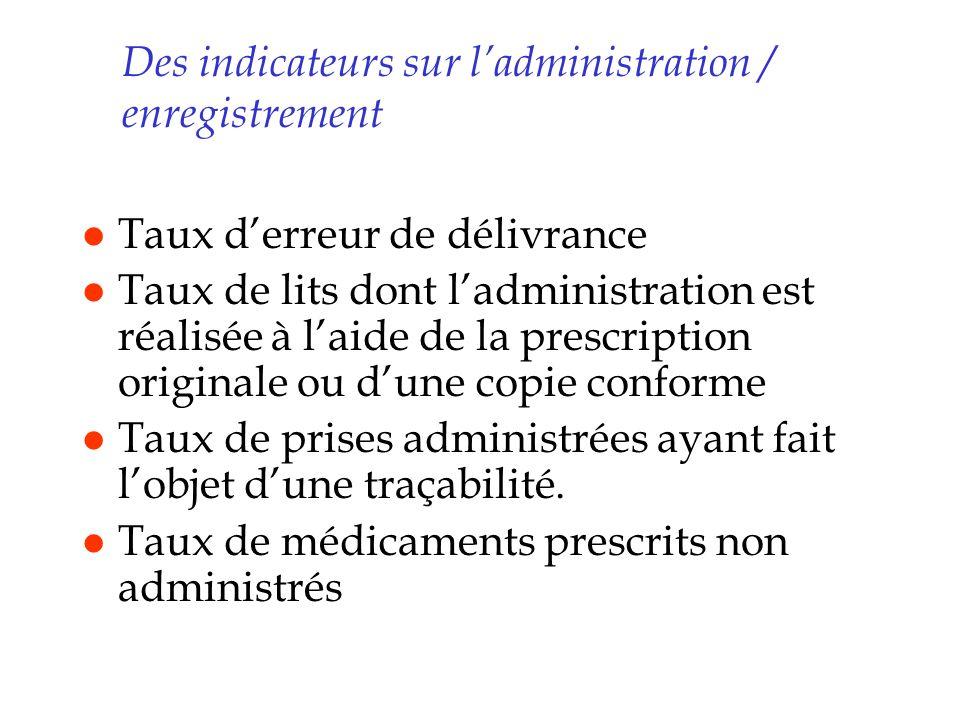 Des indicateurs sur ladministration / enregistrement l Taux derreur de délivrance l Taux de lits dont ladministration est réalisée à laide de la presc