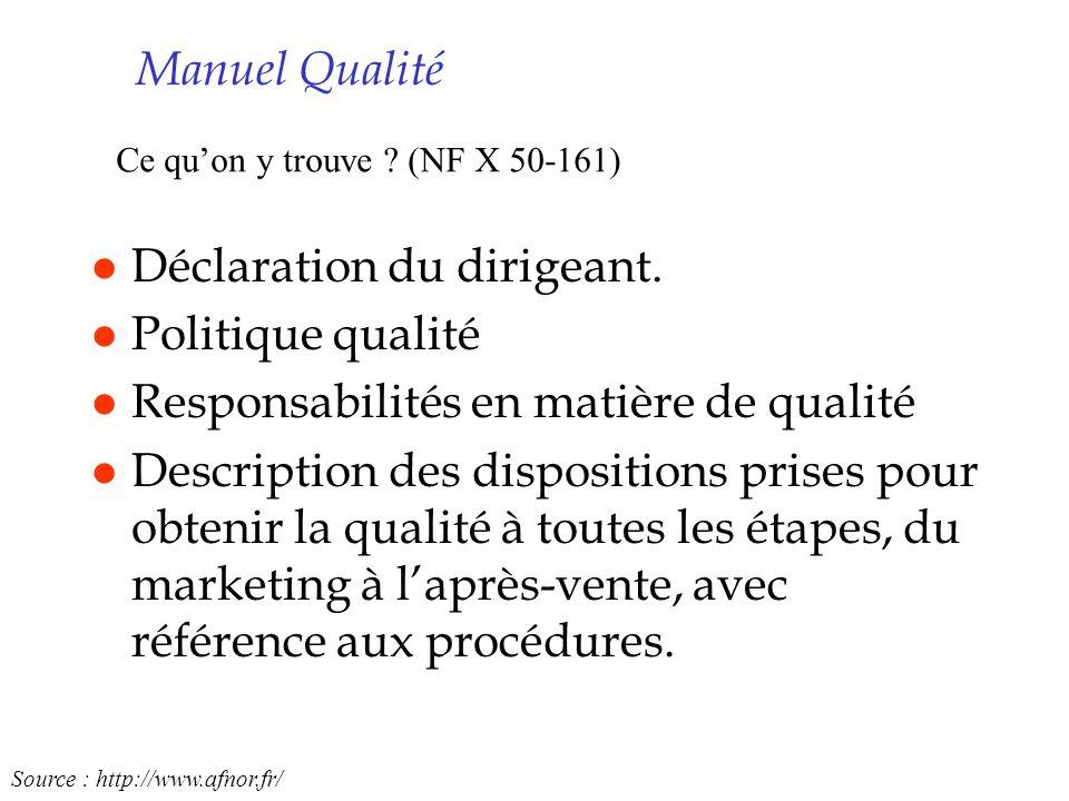 Manuel Qualité l Déclaration du dirigeant. l Politique qualité l Responsabilités en matière de qualité l Description des dispositions prises pour obte