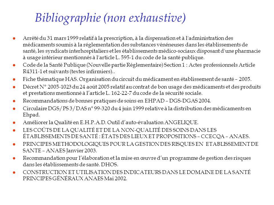 Bibliographie (non exhaustive) l Arrêté du 31 mars 1999 relatif à la prescription, à la dispensation et à l'administration des médicaments soumis à la