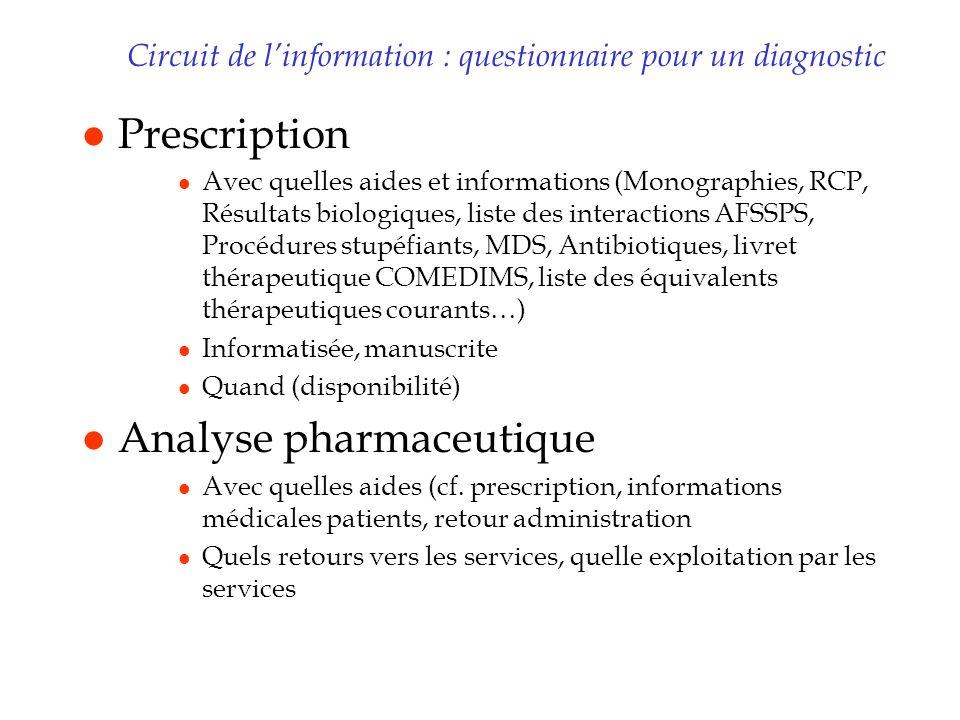 Circuit de linformation : questionnaire pour un diagnostic l Prescription l Avec quelles aides et informations (Monographies, RCP, Résultats biologiqu