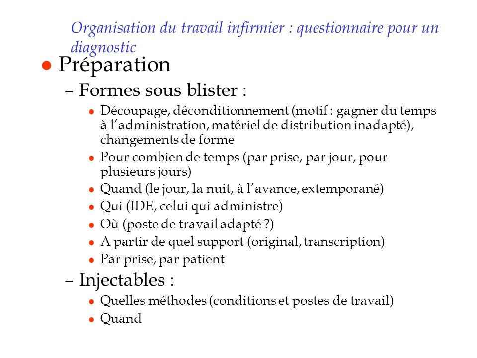 Organisation du travail infirmier : questionnaire pour un diagnostic l Préparation –Formes sous blister : l Découpage, déconditionnement (motif : gagn