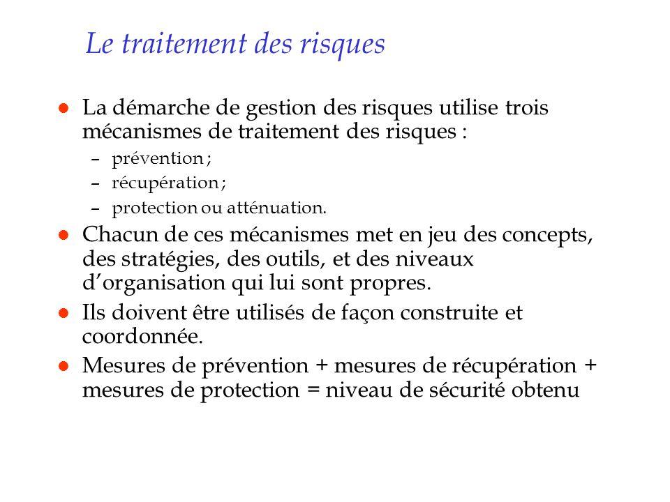 Le traitement des risques l La démarche de gestion des risques utilise trois mécanismes de traitement des risques : –prévention ; –récupération ; –pro