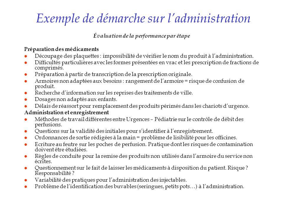 Exemple de démarche sur ladministration Évaluation de la performance par étape Préparation des médicaments l Découpage des plaquettes : impossibilité