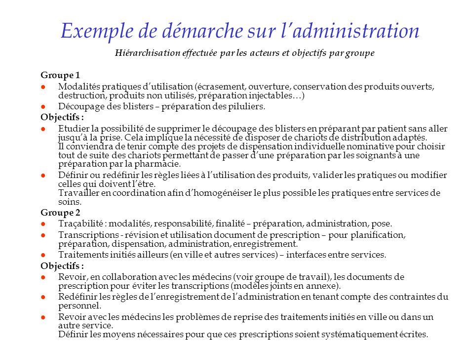 Exemple de démarche sur ladministration Hiérarchisation effectuée par les acteurs et objectifs par groupe Groupe 1 l Modalités pratiques dutilisation