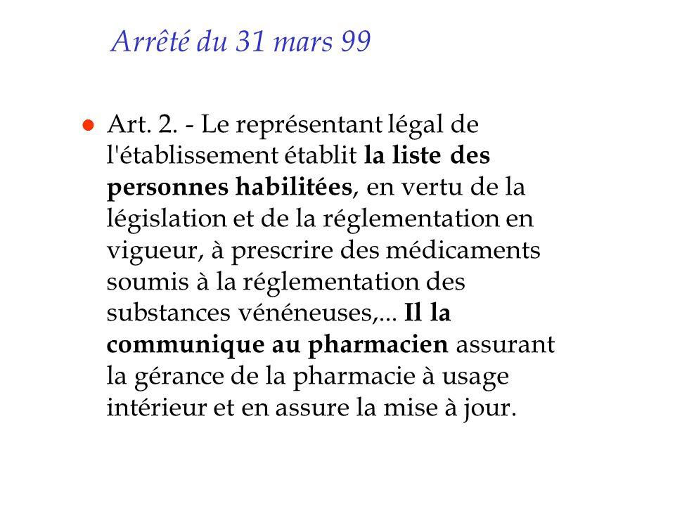 Arrêté du 31 mars 99 l Art. 2. - Le représentant légal de l'établissement établit la liste des personnes habilitées, en vertu de la législation et de