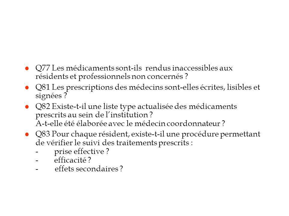 l Q77 Les médicaments sont-ils rendus inaccessibles aux résidents et professionnels non concernés ? l Q81 Les prescriptions des médecins sont-elles éc