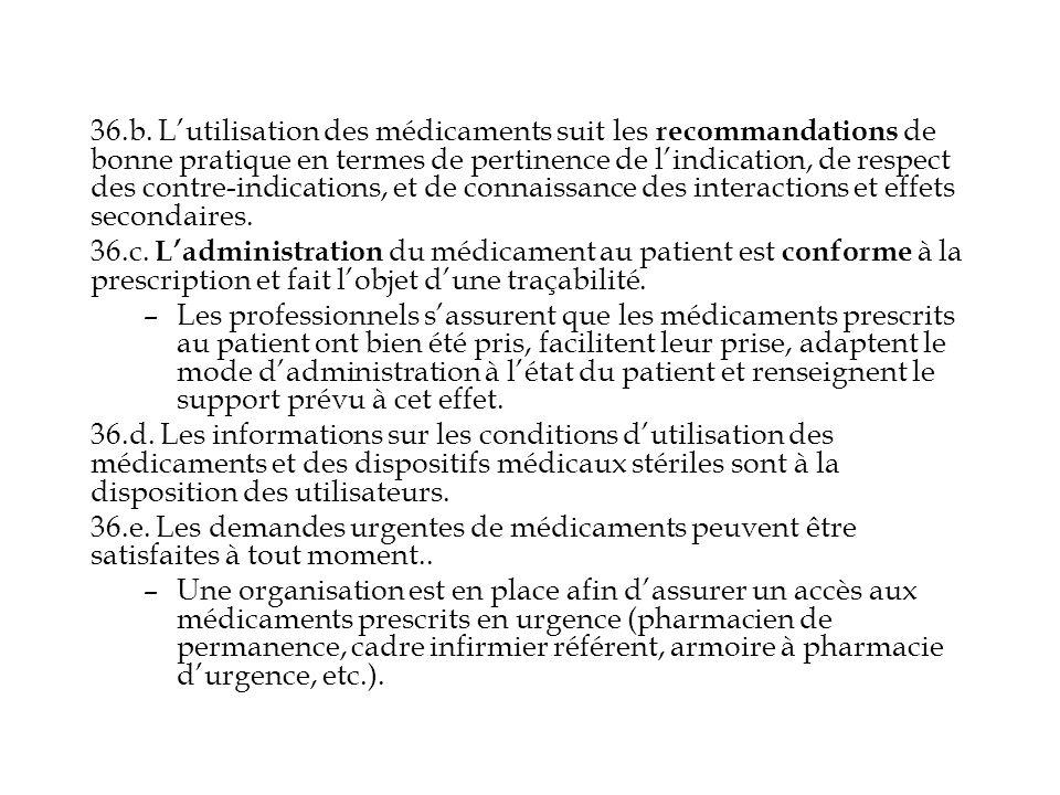 36.b. Lutilisation des médicaments suit les recommandations de bonne pratique en termes de pertinence de lindication, de respect des contre-indication