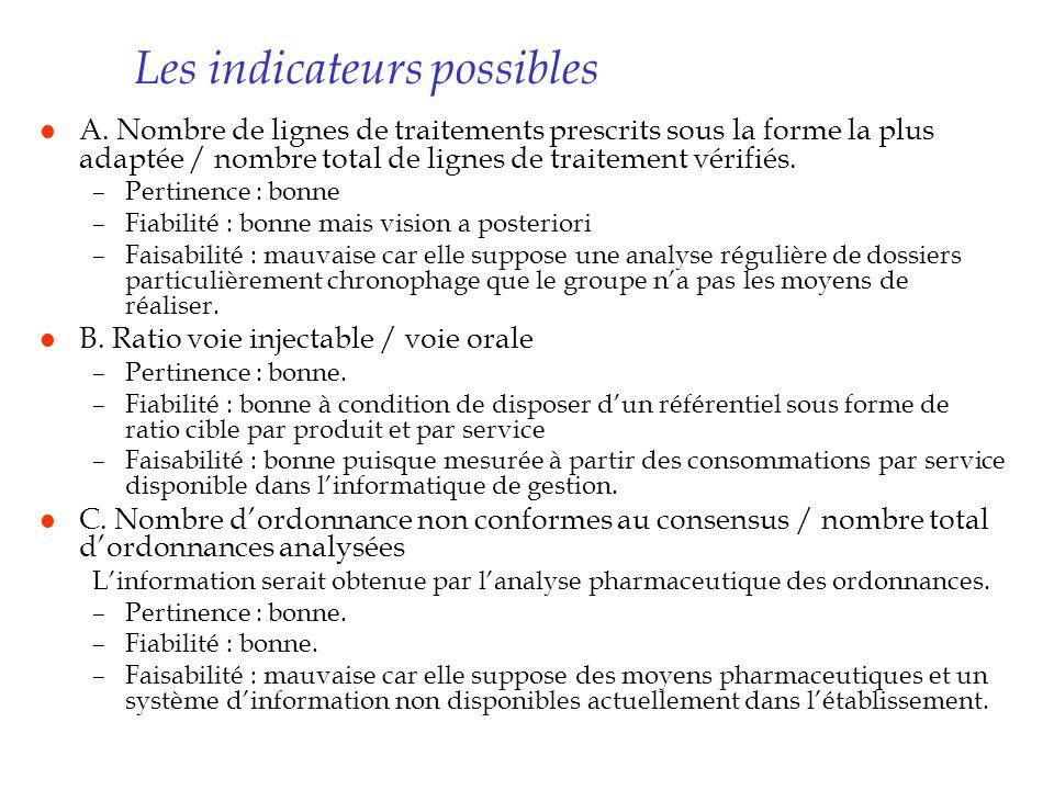 Les indicateurs possibles l A. Nombre de lignes de traitements prescrits sous la forme la plus adaptée / nombre total de lignes de traitement vérifiés