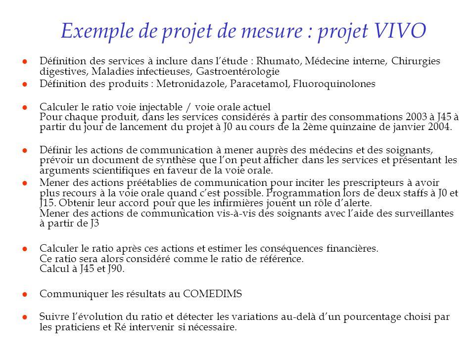 Exemple de projet de mesure : projet VIVO l Définition des services à inclure dans létude : Rhumato, Médecine interne, Chirurgies digestives, Maladies