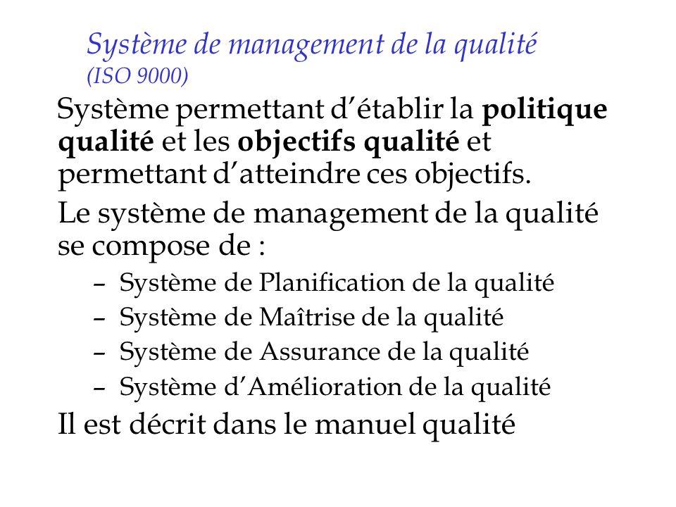 Système de management de la qualité (ISO 9000) Système permettant détablir la politique qualité et les objectifs qualité et permettant datteindre ces