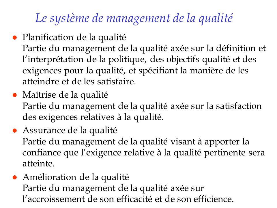 Le système de management de la qualité l Planification de la qualité Partie du management de la qualité axée sur la définition et linterprétation de l