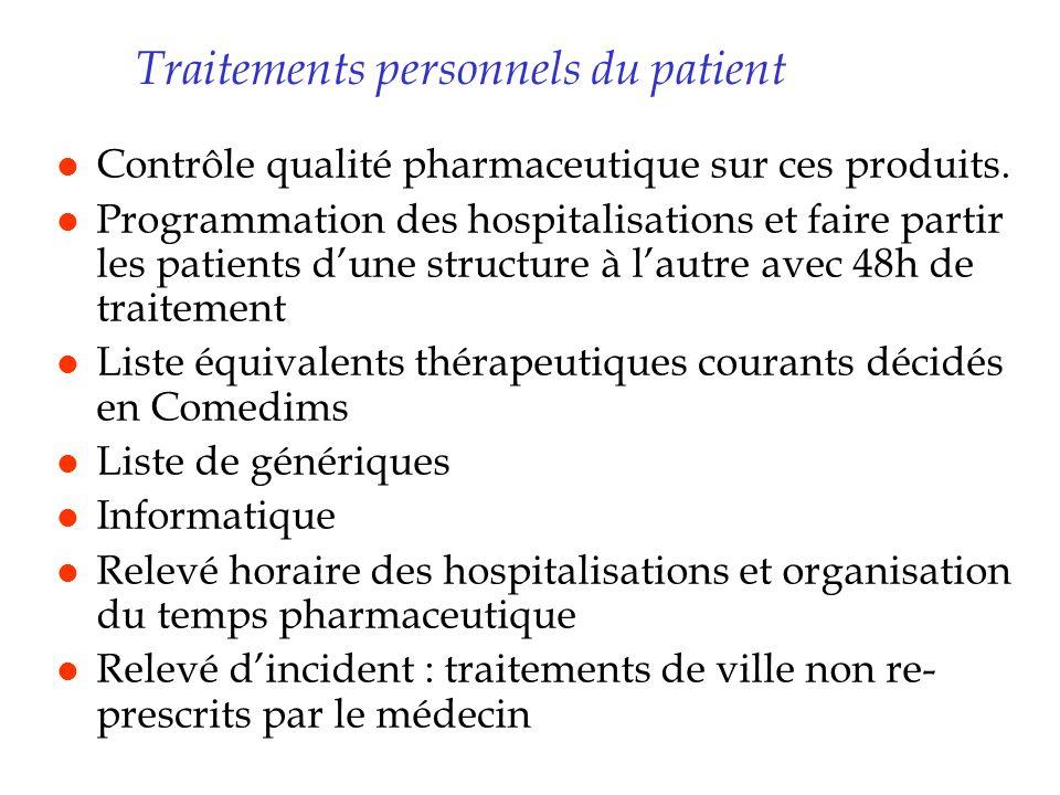 Traitements personnels du patient l Contrôle qualité pharmaceutique sur ces produits. l Programmation des hospitalisations et faire partir les patient