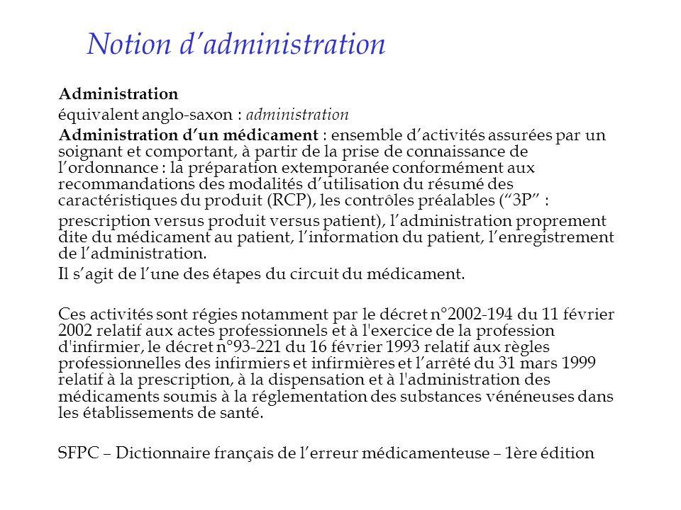 Notion dadministration Administration équivalent anglo-saxon : administration Administration dun médicament : ensemble dactivités assurées par un soig