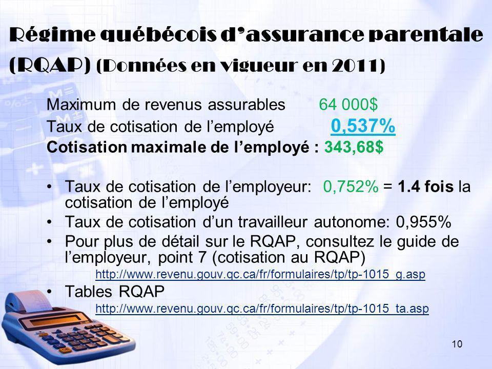 10 Régime québécois dassurance parentale (RQAP) (Données en vigueur en 2011) Maximum de revenus assurables 64 000$ Taux de cotisation de lemployé 0,53