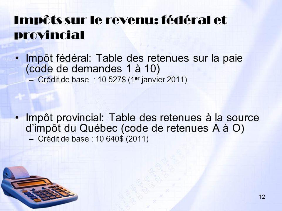 12 Impôts sur le revenu: fédéral et provincial Impôt fédéral: Table des retenues sur la paie (code de demandes 1 à 10) –Crédit de base : 10 527$ (1 er