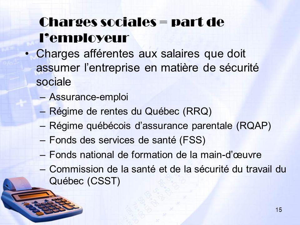 15 Charges sociales = part de lemployeur Charges afférentes aux salaires que doit assumer lentreprise en matière de sécurité sociale –Assurance-emploi