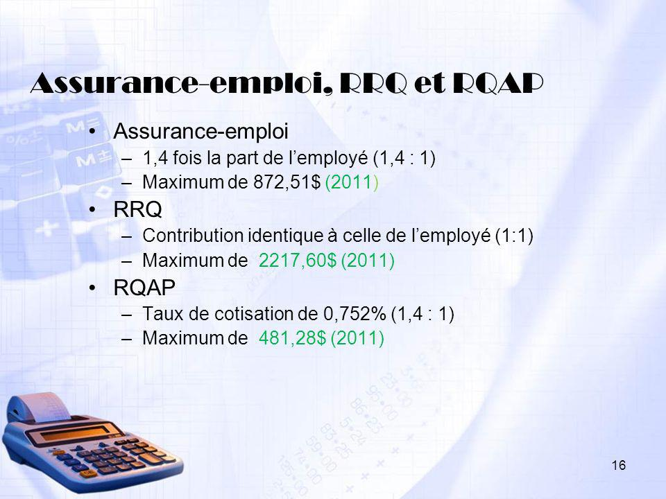 16 Assurance-emploi, RRQ et RQAP Assurance-emploi –1,4 fois la part de lemployé (1,4 : 1) –Maximum de 872,51$ (2011) RRQ –Contribution identique à cel